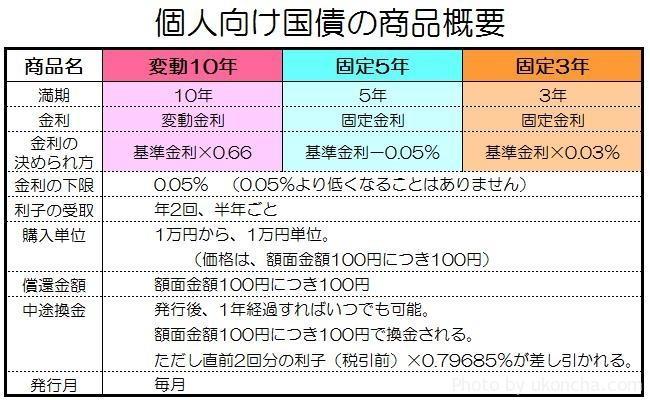 800__gaiyou
