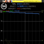 Huawei P9購入 ~バッテリの持ちは??~